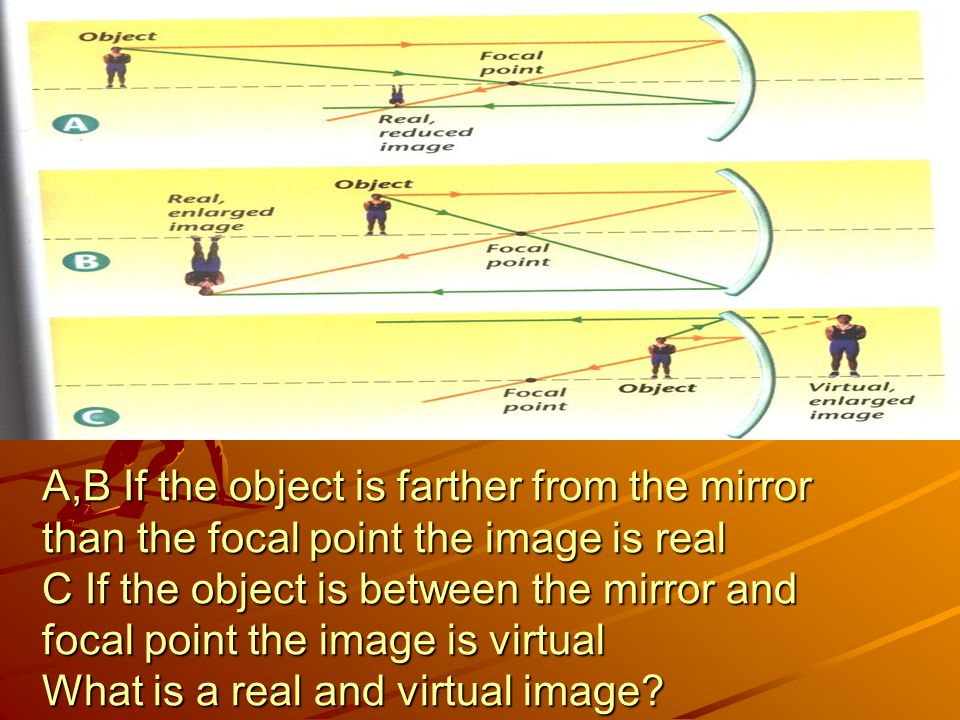 A,B If the object is farther from the mirror than the focal point the image is real C If the object is between the mirror and focal point the image is virtual What is a real and virtual image