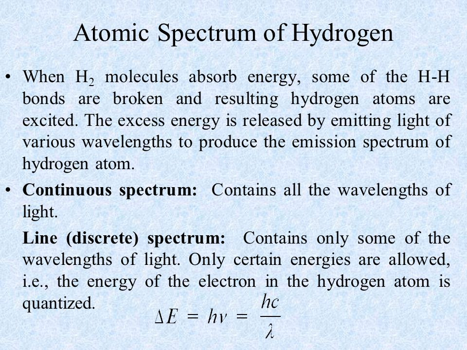 Atomic Spectrum of Hydrogen