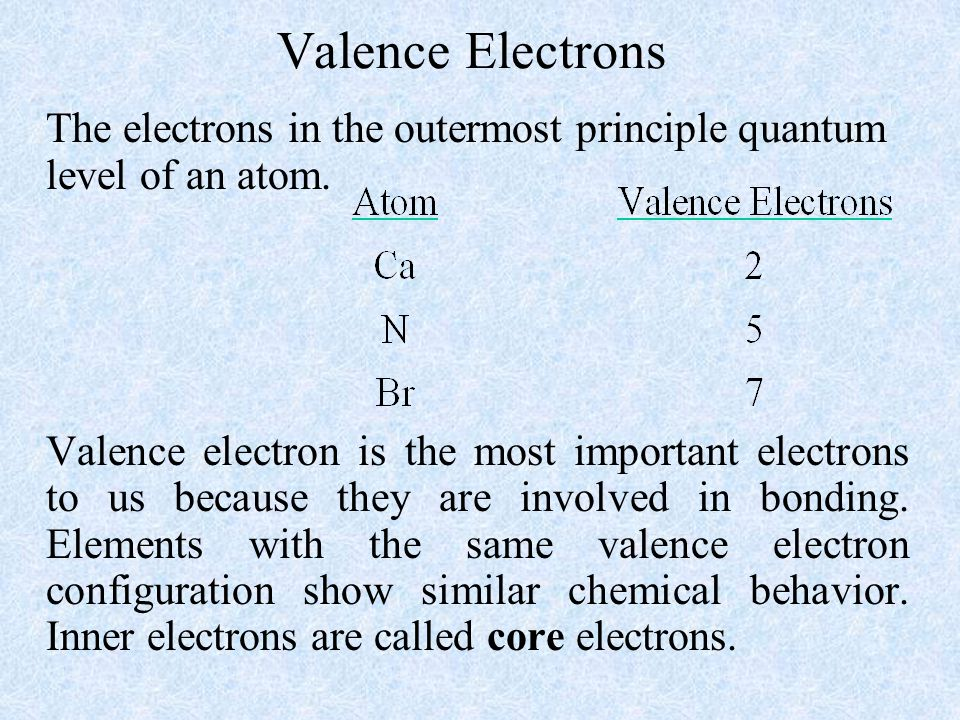 Valence Electrons The electrons in the outermost principle quantum level of an atom.