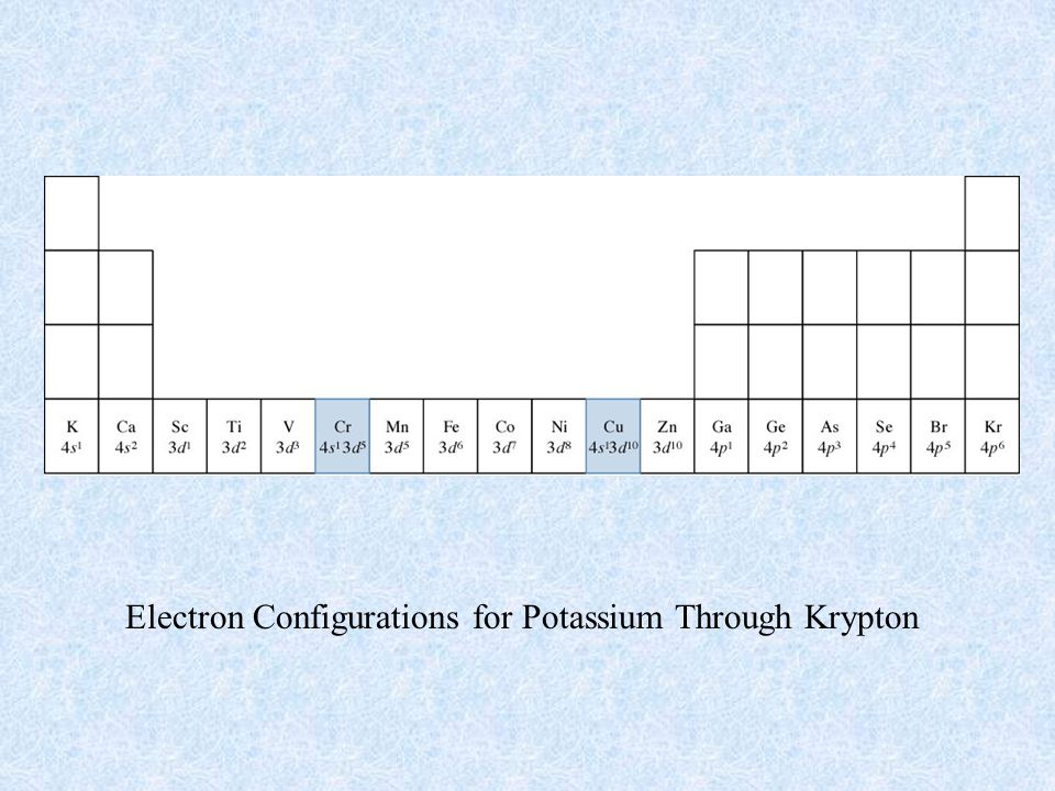 Electron Configurations for Potassium Through Krypton