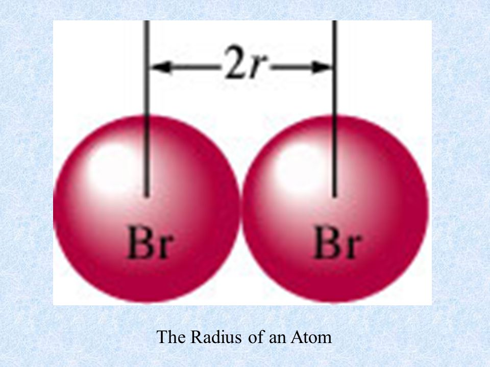 The Radius of an Atom
