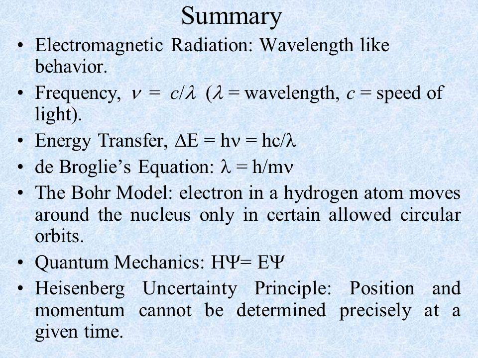 Summary Electromagnetic Radiation: Wavelength like behavior.