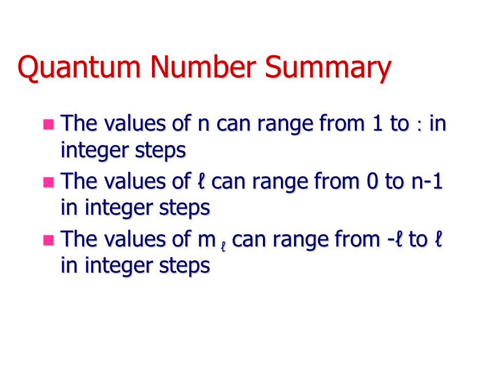 Quantum Number Summary