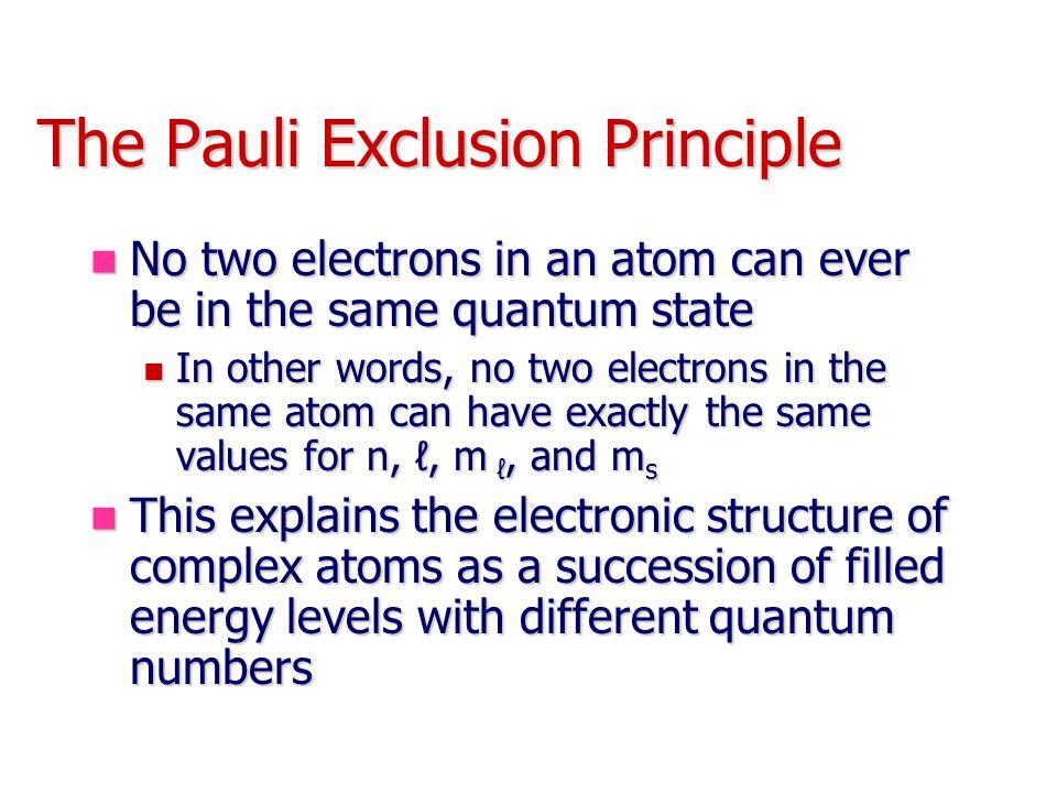 The Pauli Exclusion Principle