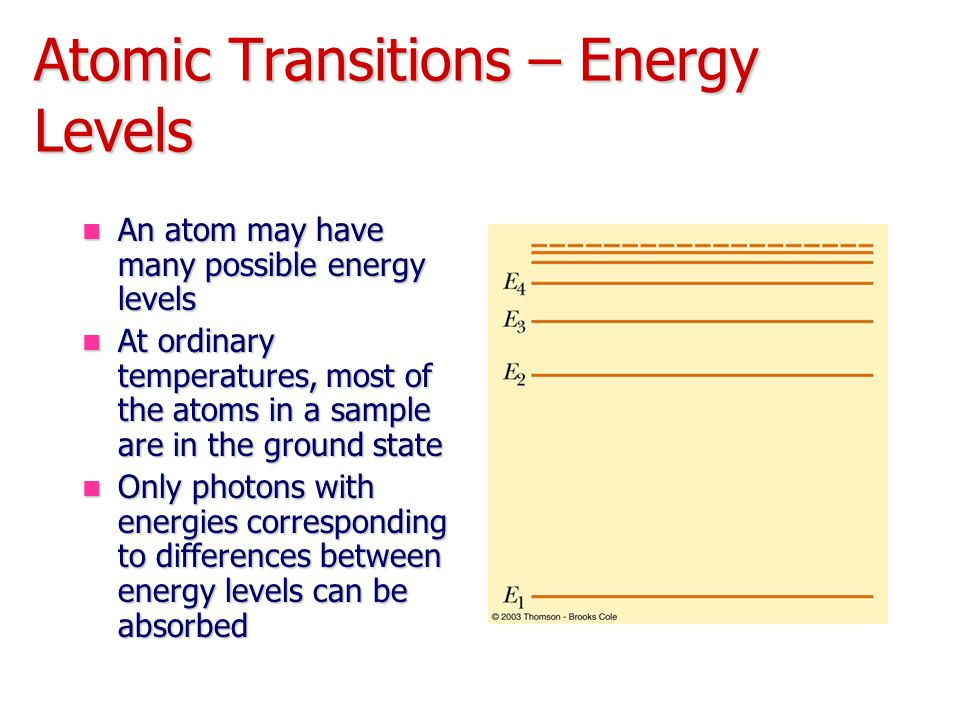 Atomic Transitions – Energy Levels