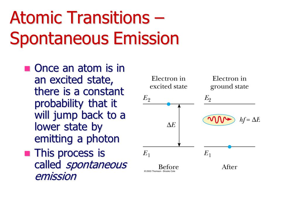 Atomic Transitions – Spontaneous Emission