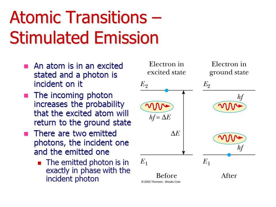 Atomic Transitions – Stimulated Emission
