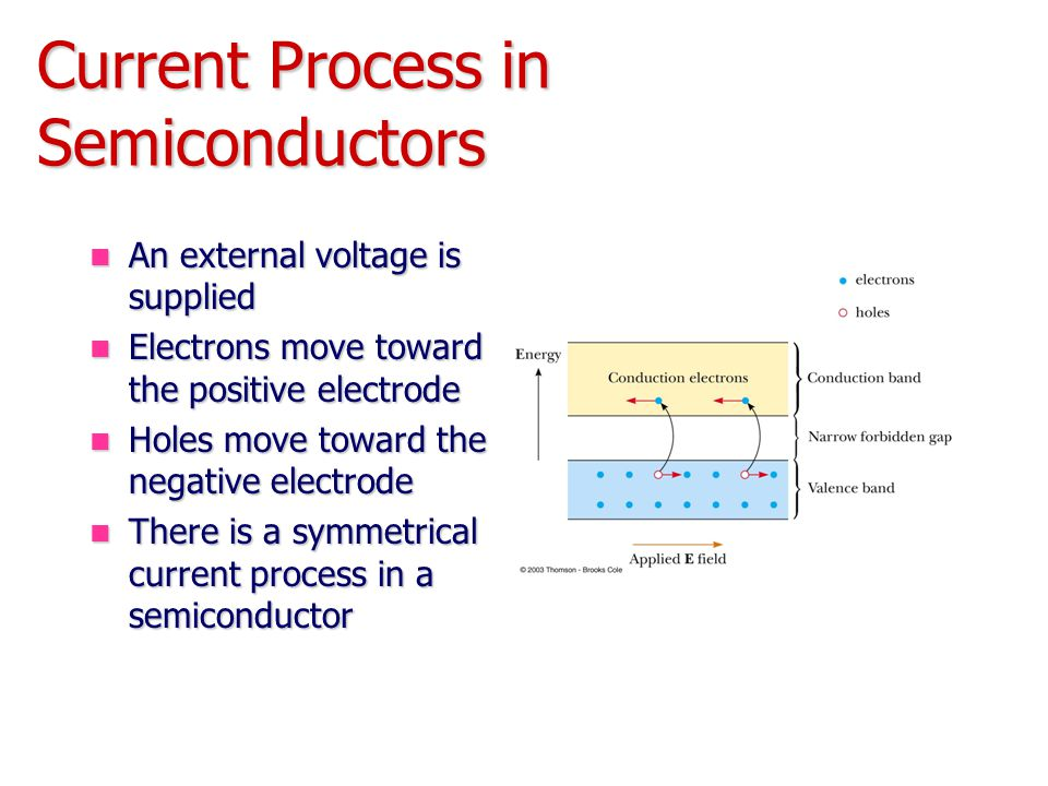 Current Process in Semiconductors