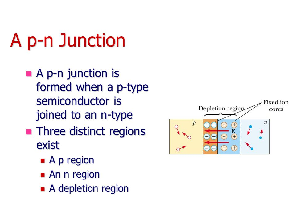 A p-n Junction A p-n junction is formed when a p-type semiconductor is joined to an n-type. Three distinct regions exist.