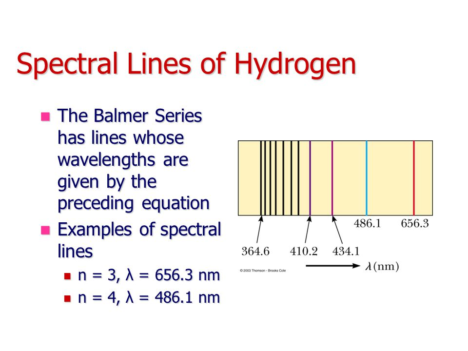 Spectral Lines of Hydrogen