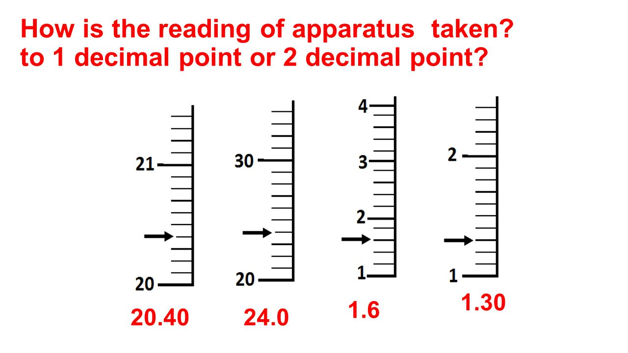 How is the reading of apparatus taken