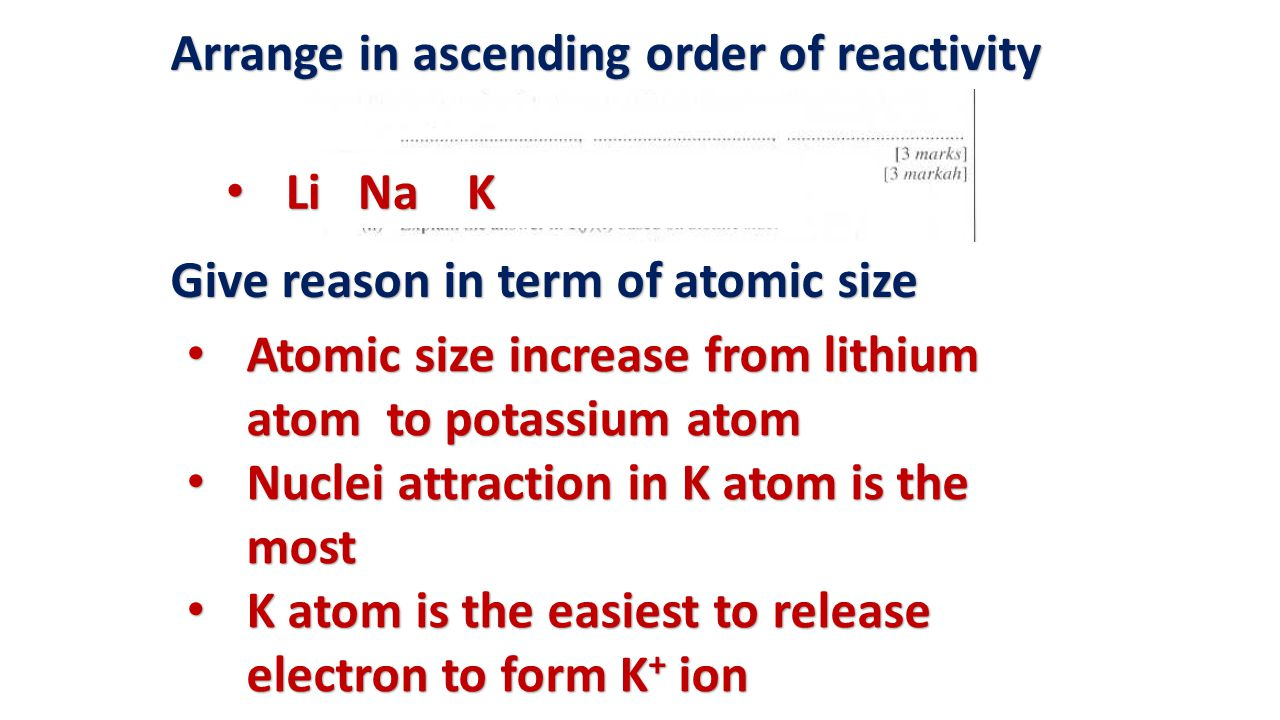 Arrange in ascending order of reactivity