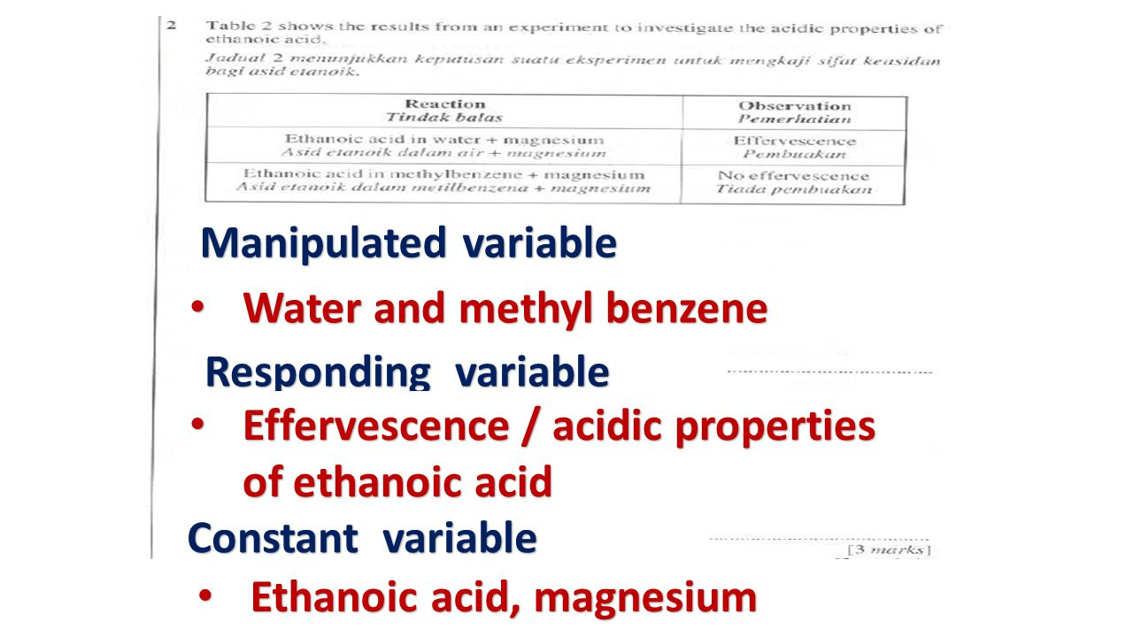 Manipulated variable Water and methyl benzene. Responding variable. Effervescence / acidic properties of ethanoic acid.