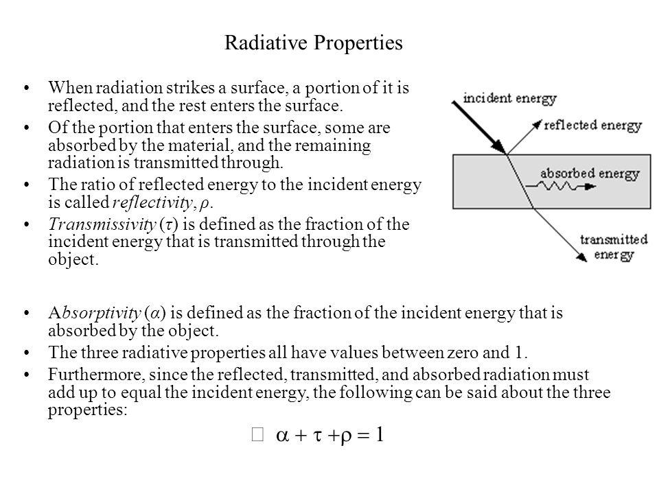 Radiative Properties a + t +r = 1