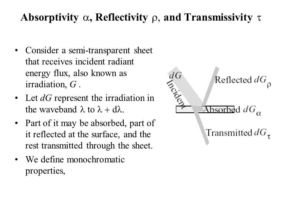 Absorptivity a, Reflectivity r, and Transmissivity t