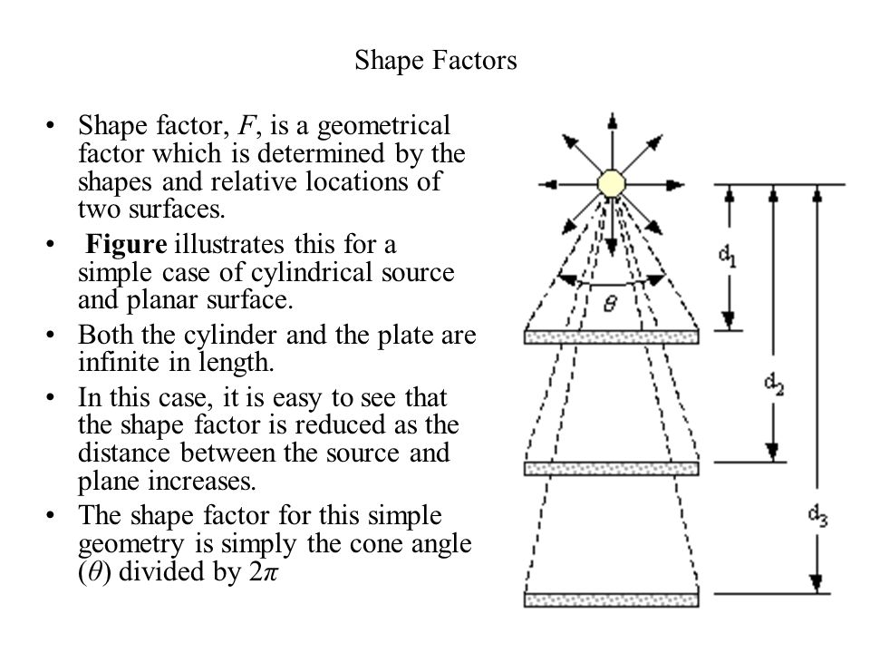 Shape Factors Shape factor, F, is a geometrical factor which is determined by the shapes and relative locations of two surfaces.