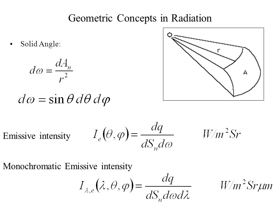 Geometric Concepts in Radiation
