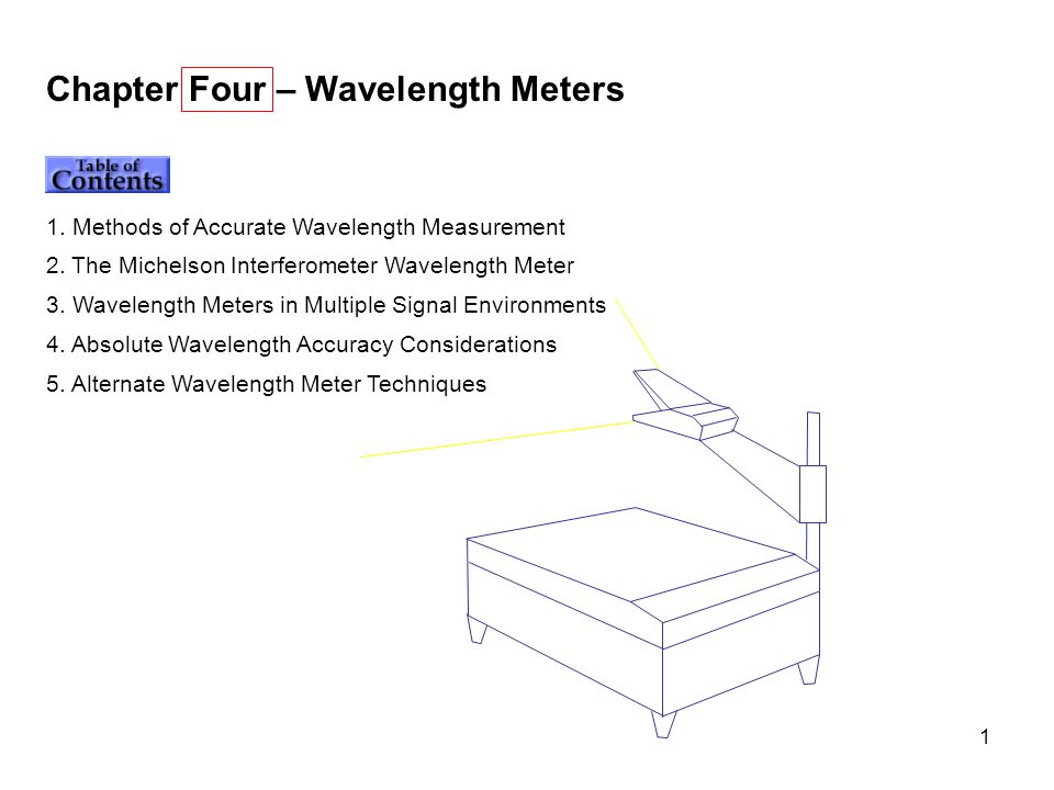 Chapter Four – Wavelength Meters