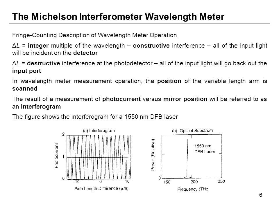 The Michelson Interferometer Wavelength Meter