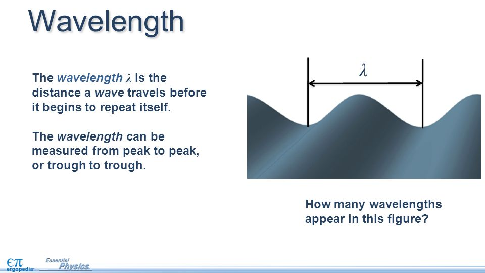 Wavelength λ. The wavelength λ is the distance a wave travels before it begins to repeat itself.
