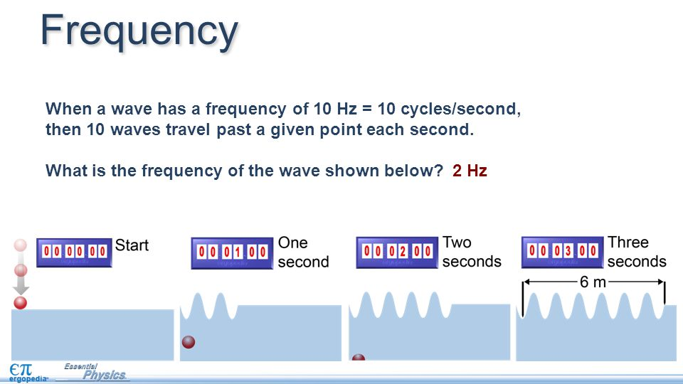 Frequency When a wave has a frequency of 10 Hz = 10 cycles/second, then 10 waves travel past a given point each second.