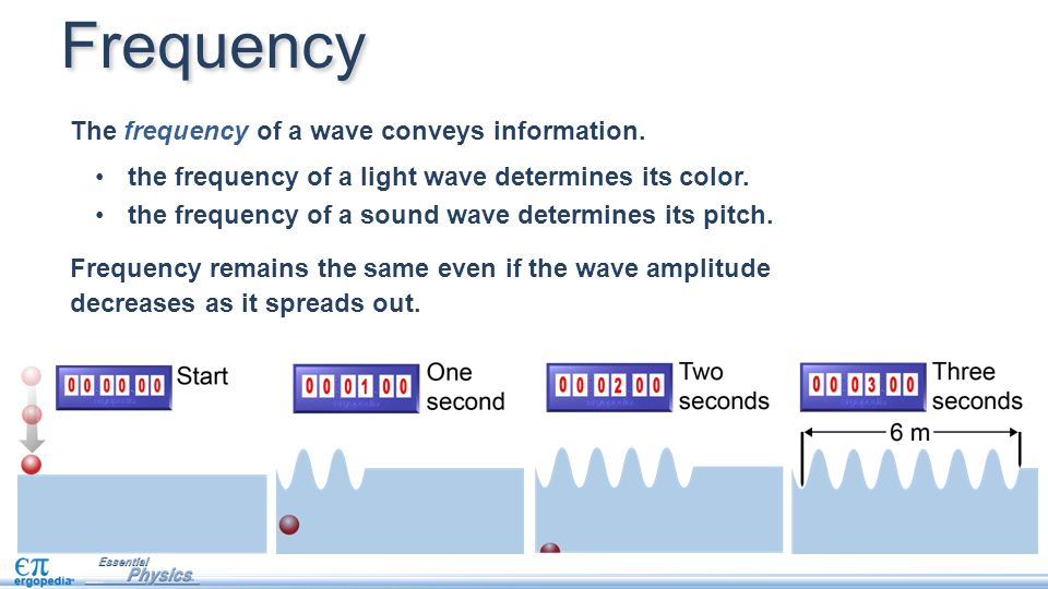 Frequency The frequency of a wave conveys information.