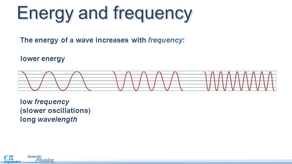 work and mechanical energy relationship with wavelength