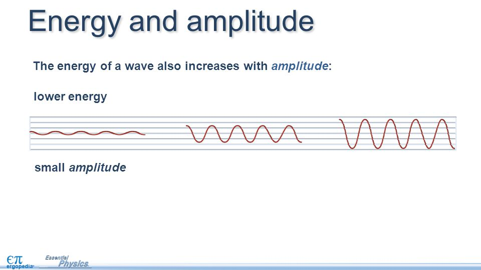 Energy and amplitude The energy of a wave also increases with amplitude: lower energy.