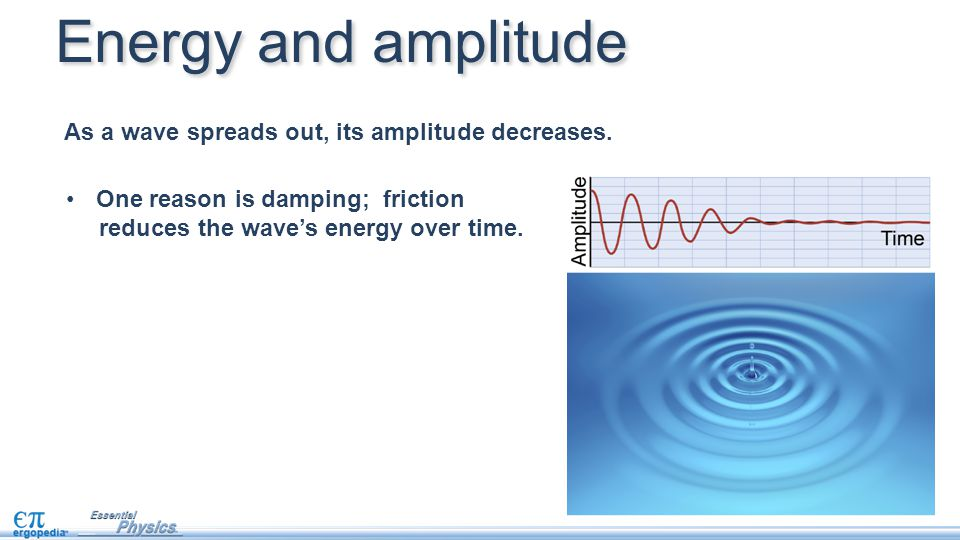Energy and amplitude As a wave spreads out, its amplitude decreases.