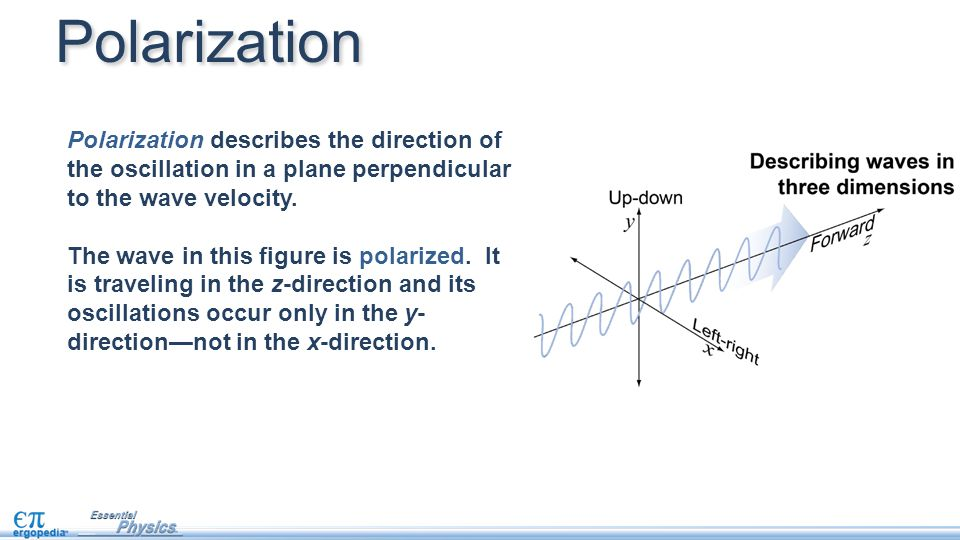 Polarization Polarization describes the direction of