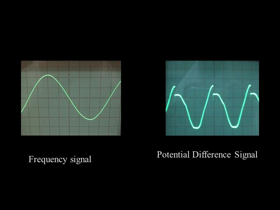 Potential Difference Signal