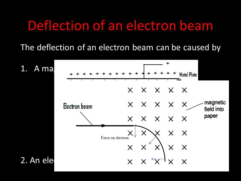 Deflection of an electron beam