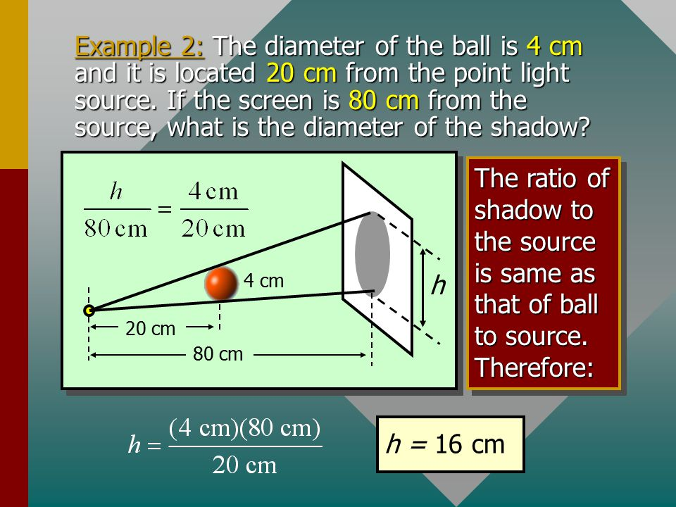 Example 2: The diameter of the ball is 4 cm and it is located 20 cm from the point light source. If the screen is 80 cm from the source, what is the diameter of the shadow