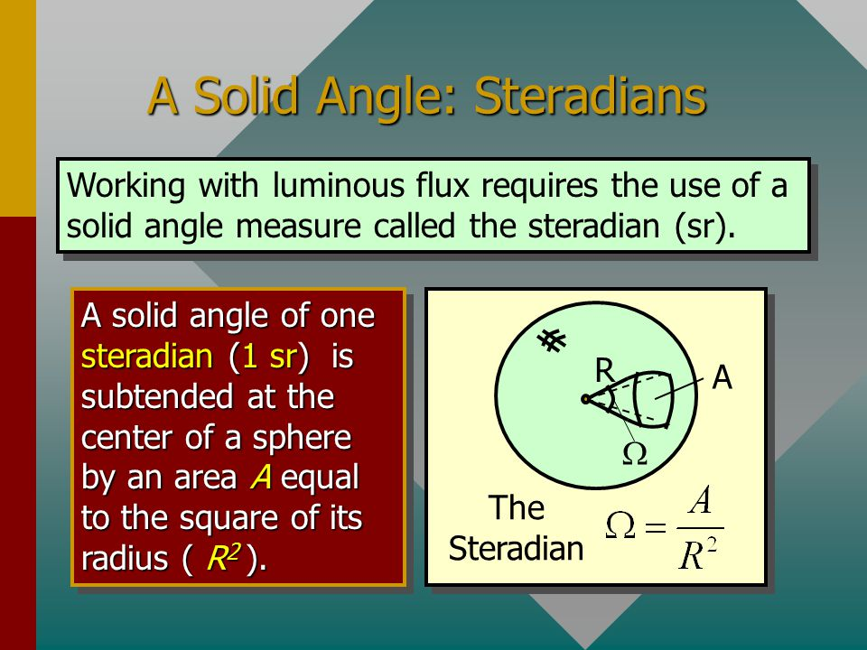 A Solid Angle: Steradians