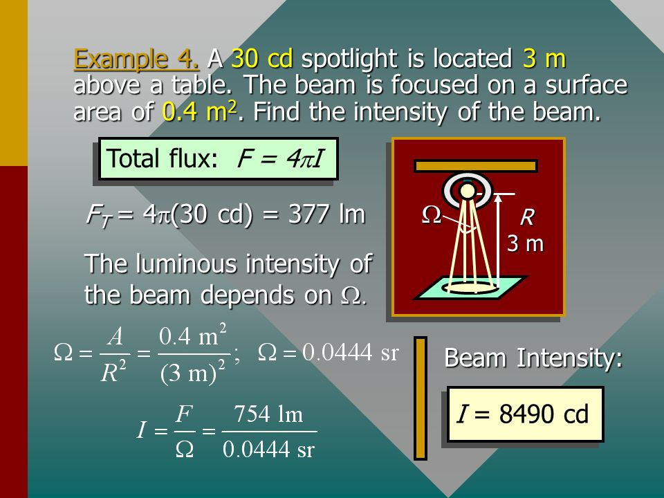 The luminous intensity of the beam depends on W.