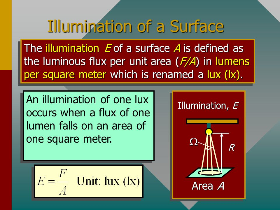 Illumination of a Surface