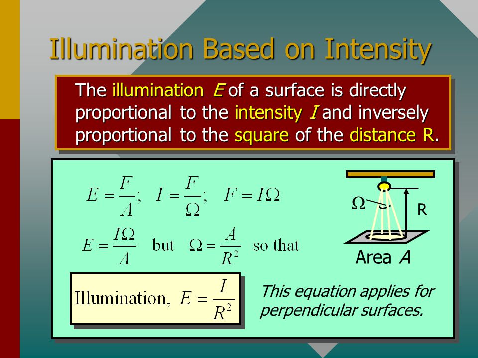 Illumination Based on Intensity