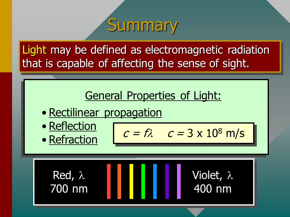 Summary Light may be defined as electromagnetic radiation that is capable of affecting the sense of sight.