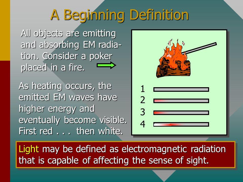 A Beginning Definition