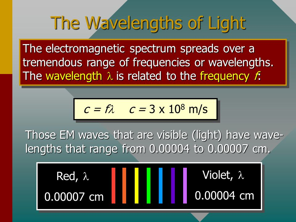 The Wavelengths of Light