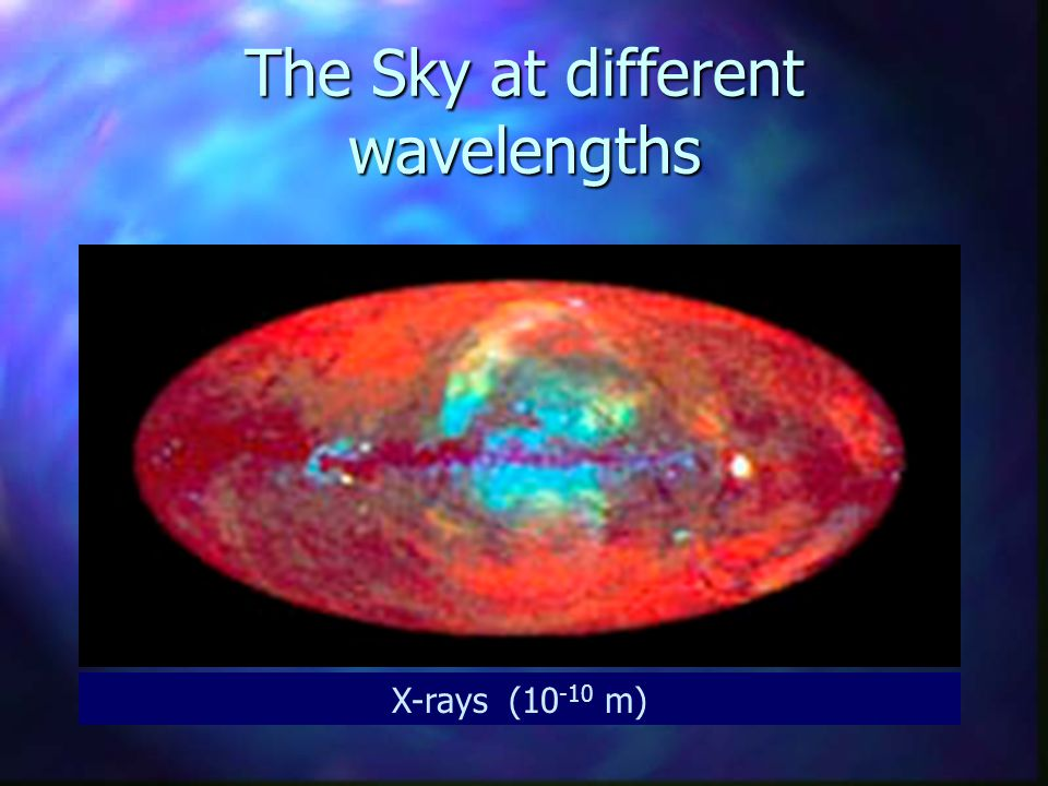 The Sky at different wavelengths