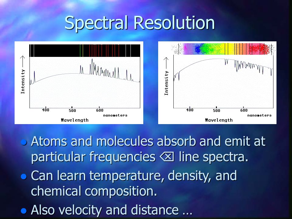 Spectral Resolution Atoms and molecules absorb and emit at particular frequencies  line spectra.