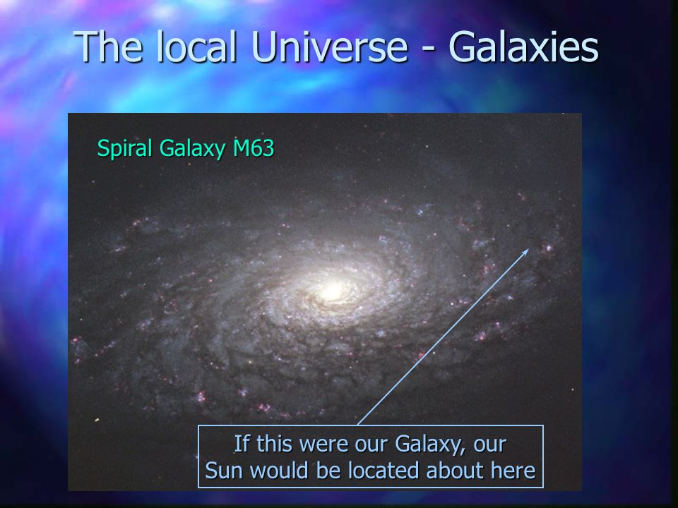 The local Universe - Galaxies