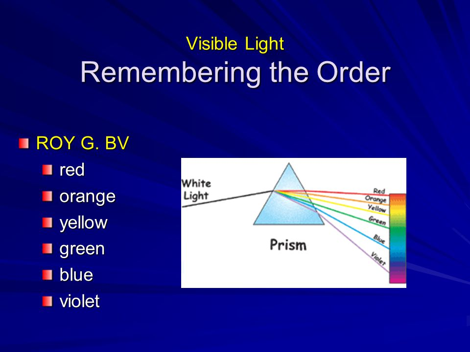 Visible Light Remembering the Order