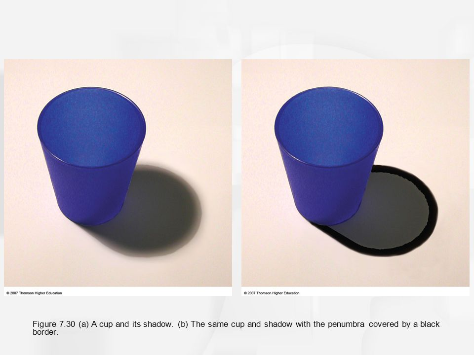 Figure 7. 30 (a) A cup and its shadow
