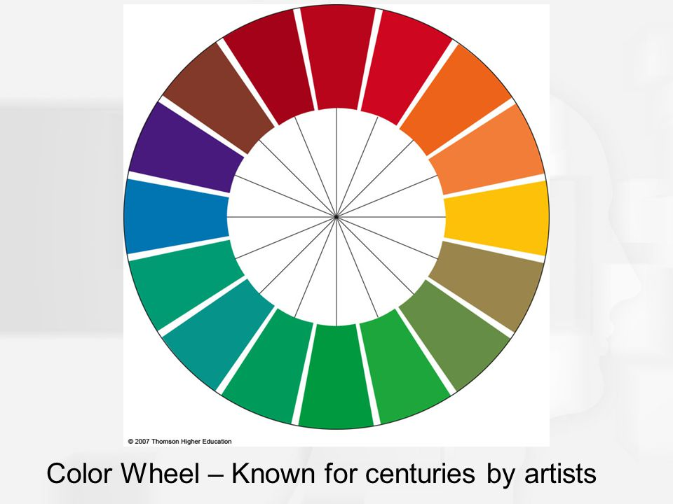 Color Wheel – Known for centuries by artists