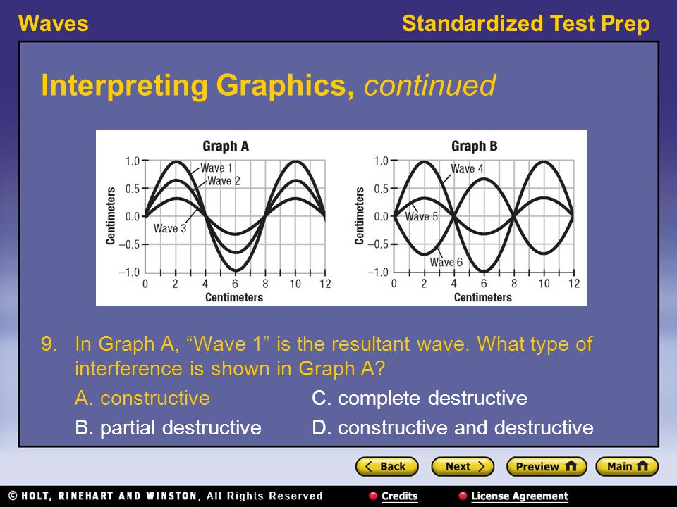 Interpreting Graphics, continued