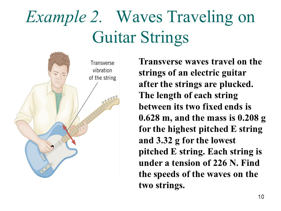 Example 2. Waves Traveling on Guitar Strings