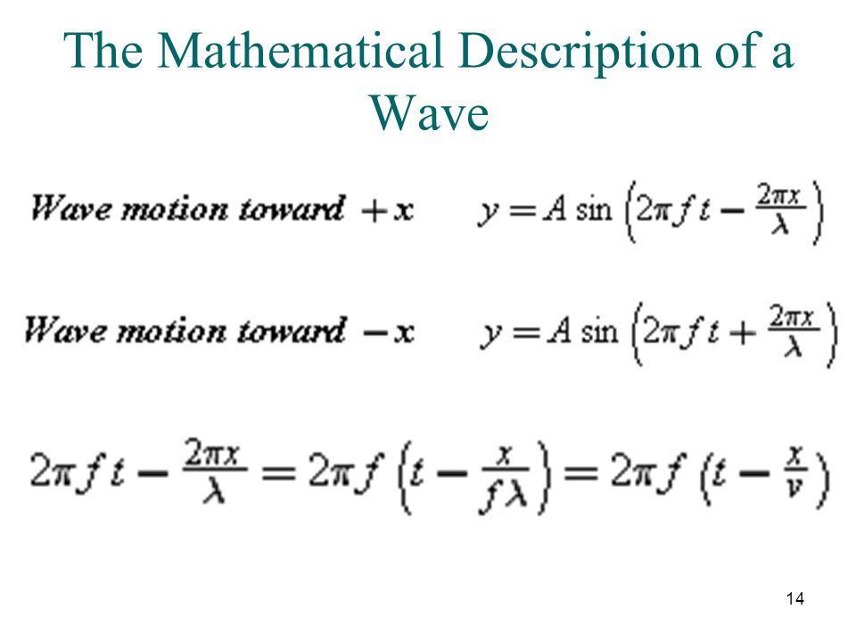 The Mathematical Description of a Wave