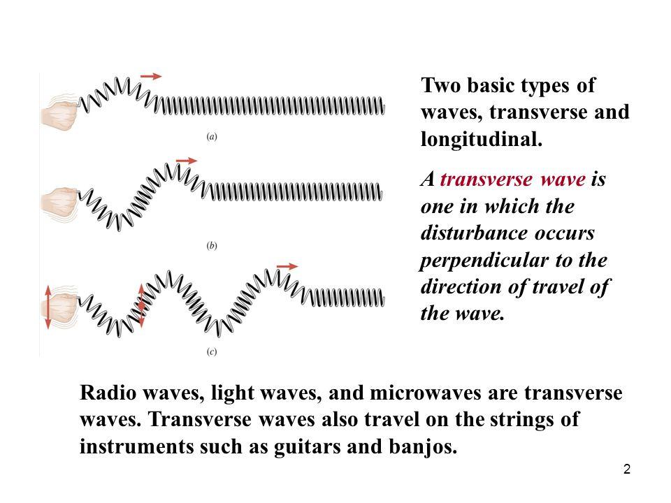 Two basic types of waves, transverse and longitudinal.